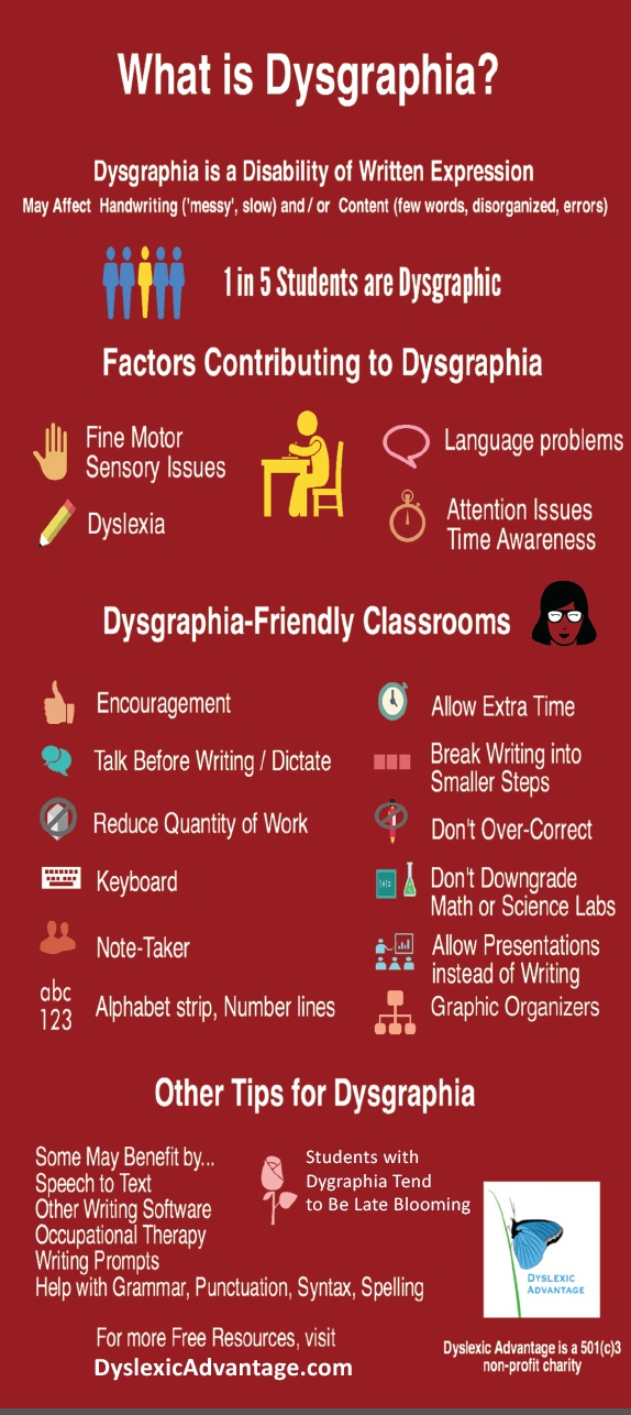 What+is+dysgraphia